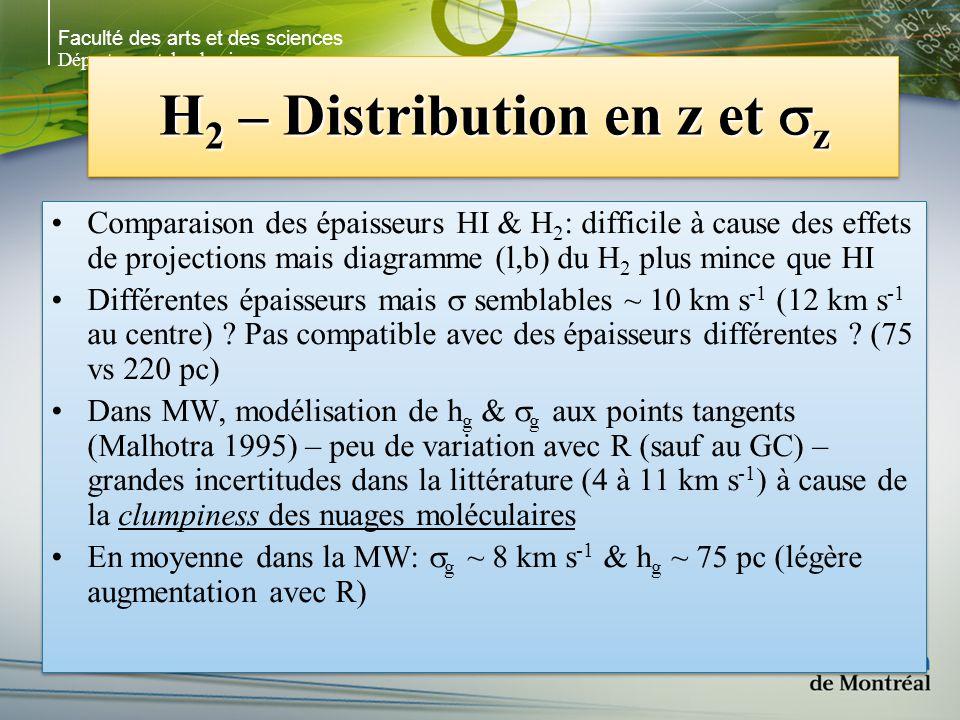 Faculté des arts et des sciences Département de physique H 2 – Distribution en z et z Comparaison des épaisseurs HI & H 2 : difficile à cause des effets de projections mais diagramme (l,b) du H 2 plus mince que HI Différentes épaisseurs mais semblables ~ 10 km s -1 (12 km s -1 au centre) .