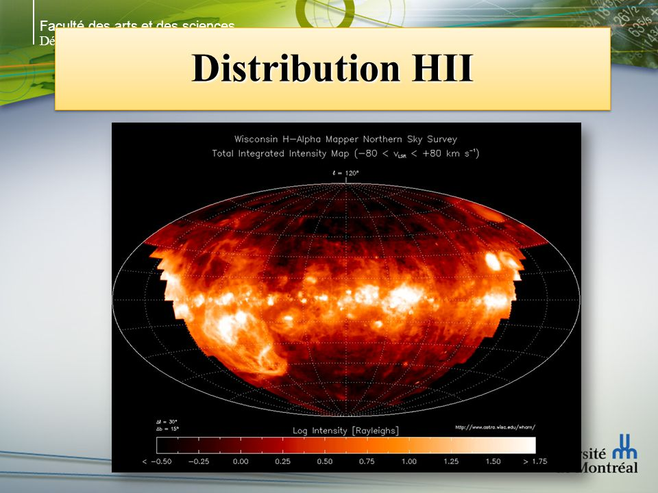 Faculté des arts et des sciences Département de physique Composante moléculaire (H 2 via CO) de la Galaxie La carte H 2 prédite peut être utilisée pour estimer le rapport CO-H 2 en fonction de b.