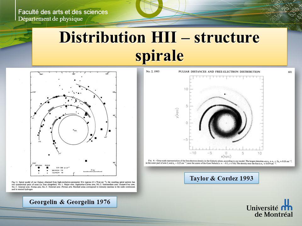 Faculté des arts et des sciences Département de physique Composante moléculaire (H 2 via CO) de la Galaxie Distribution radiale: Grande concentration au centre Trou à R ~ 2 kpc Anneau moléculaire entre 4 & 8 kpc Décroissance ~ exponentielle pour R > 5 kpc Distribution radiale: Grande concentration au centre Trou à R ~ 2 kpc Anneau moléculaire entre 4 & 8 kpc Décroissance ~ exponentielle pour R > 5 kpc Gordon & Burton 1976
