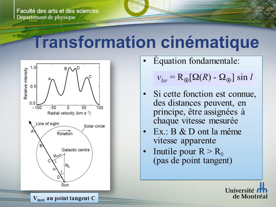 Faculté des arts et des sciences Département de physique Transformation cinématique Équation fondamentale: Si cette fonction est connue, des distances peuvent, en principe, être assignées à chaque vitesse mesurée Ex.: B & D ont la même vitesse apparente Inutile pour R > R 0 (pas de point tangent) Équation fondamentale: Si cette fonction est connue, des distances peuvent, en principe, être assignées à chaque vitesse mesurée Ex.: B & D ont la même vitesse apparente Inutile pour R > R 0 (pas de point tangent) V max au point tangent C