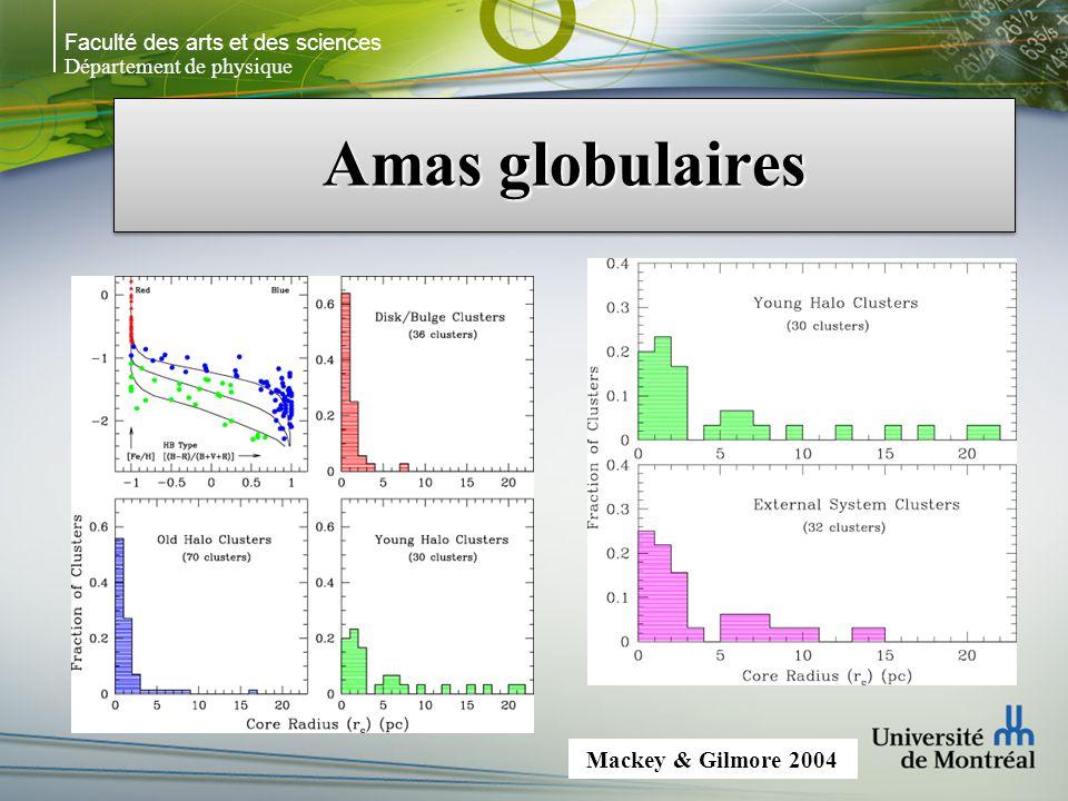 Faculté des arts et des sciences Département de physique Amas globulaires Mackey & Gilmore 2004