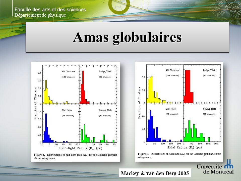Faculté des arts et des sciences Département de physique Amas globulaires Mackey & van den Berg 2005