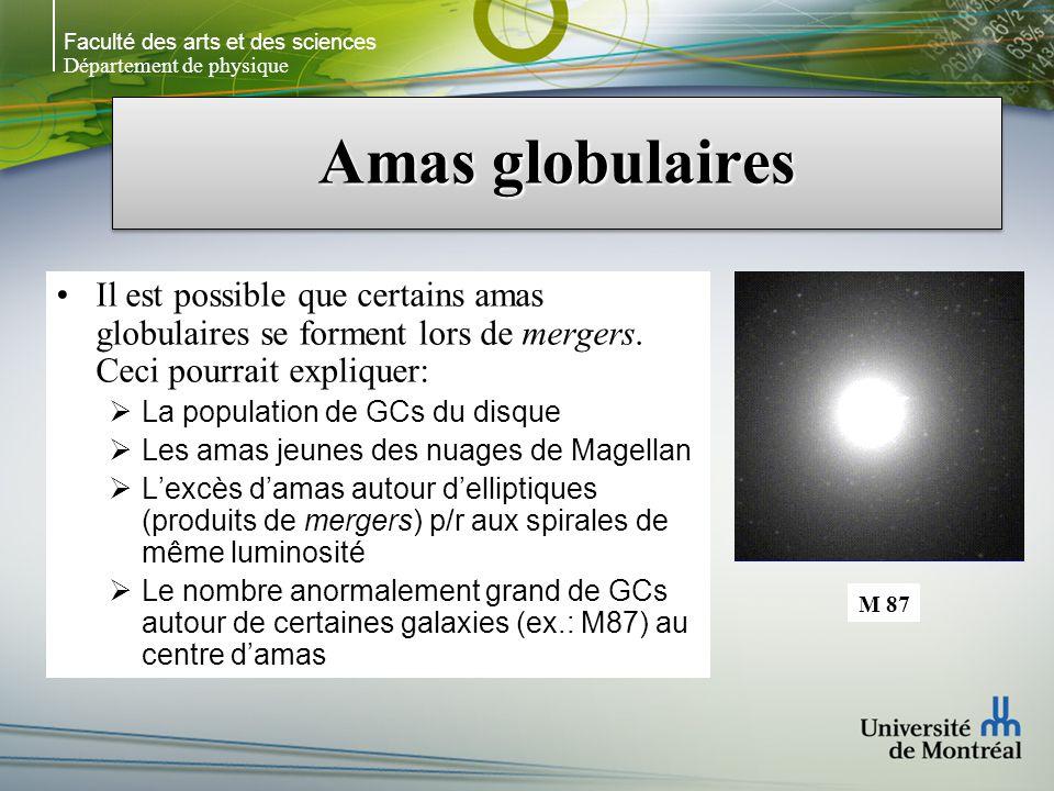 Faculté des arts et des sciences Département de physique Amas globulaires Il est possible que certains amas globulaires se forment lors de mergers.