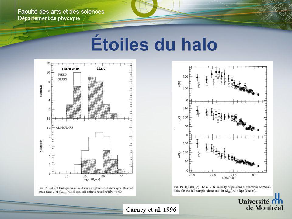 Faculté des arts et des sciences Département de physique Étoiles du halo Carney et al.