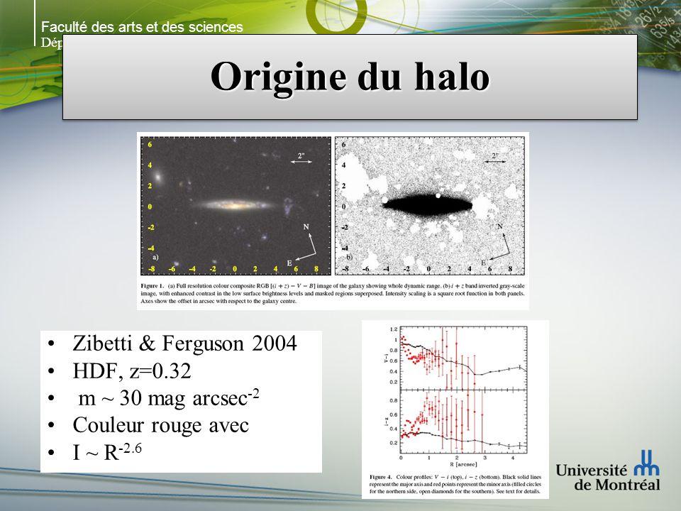 Faculté des arts et des sciences Département de physique Origine du halo Zibetti & Ferguson 2004 HDF, z=0.32 m ~ 30 mag arcsec -2 Couleur rouge avec I ~ R -2.6