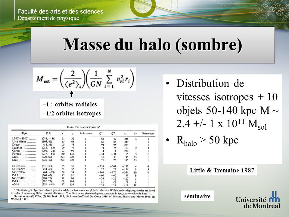 Faculté des arts et des sciences Département de physique Masse du halo (sombre) Distribution de vitesses isotropes + 10 objets 50-140 kpc M ~ 2.4 +/- 1 x 10 11 M sol R halo > 50 kpc =1 : orbites radiales =1/2 orbites isotropes Little & Tremaine 1987 séminaire