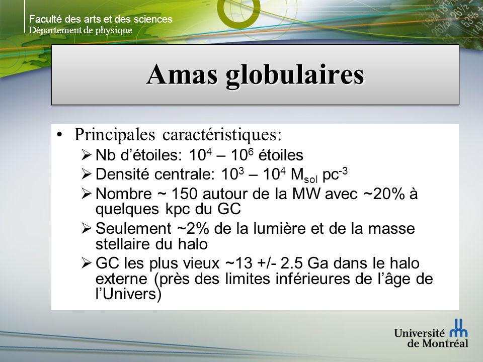 Faculté des arts et des sciences Département de physique Amas globulaires Kormendy, webpage Séminaire GC vs dSph: YD