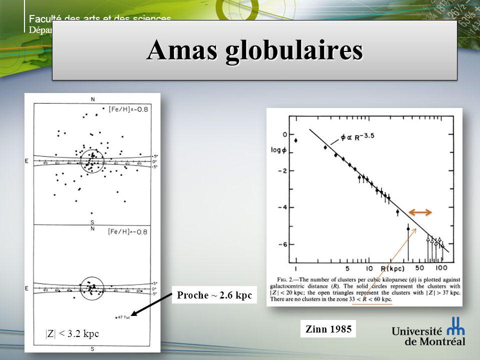 Faculté des arts et des sciences Département de physique Amas globulaires Zinn 1985 Proche ~ 2.6 kpc |Z| < 3.2 kpc