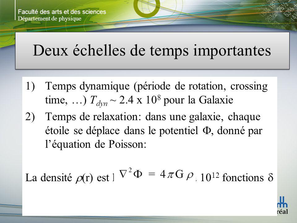 Faculté des arts et des sciences Département de physique Deux échelles de temps importantes 1)Temps dynamique (période de rotation, crossing time, …) T dyn ~ 2.4 x 10 8 pour la Galaxie 2)Temps de relaxation: dans une galaxie, chaque étoile se déplace dans le potentiel, donné par léquation de Poisson: La densité (r) est la somme de 10 6 à 10 12 fonctions