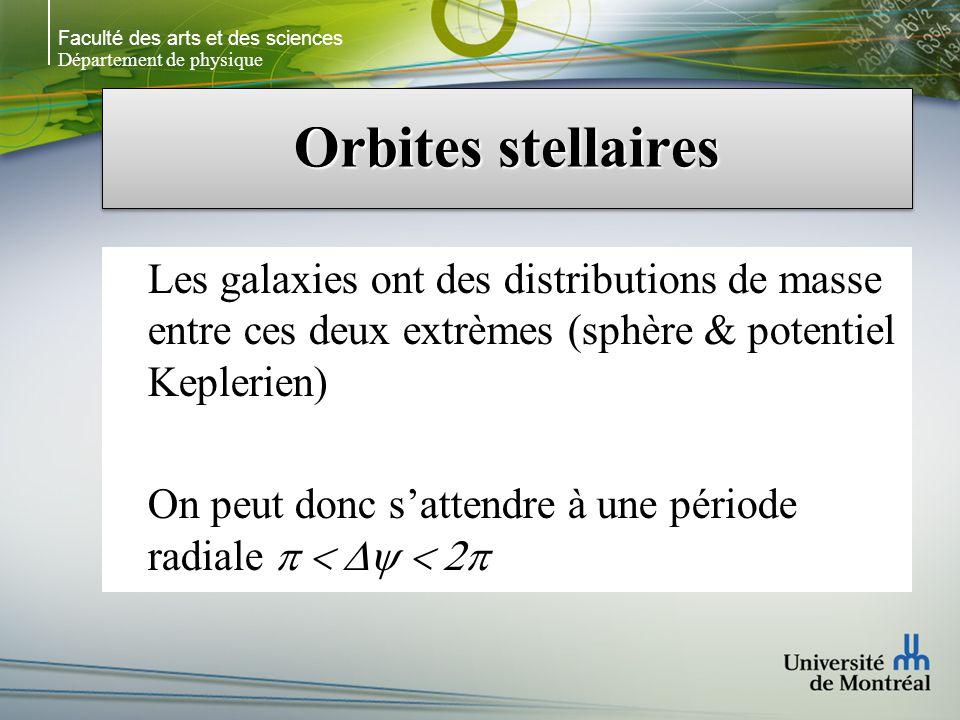 Faculté des arts et des sciences Département de physique Orbites stellaires Les galaxies ont des distributions de masse entre ces deux extrèmes (sphère & potentiel Keplerien) On peut donc sattendre à une période radiale