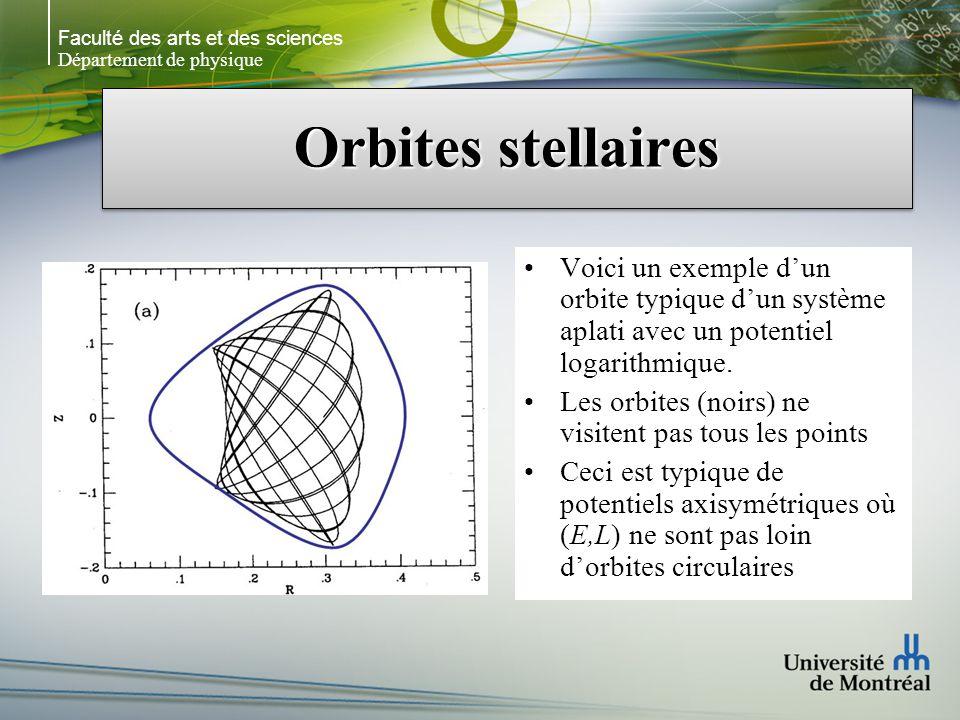 Faculté des arts et des sciences Département de physique Orbites stellaires Voici un exemple dun orbite typique dun système aplati avec un potentiel logarithmique.