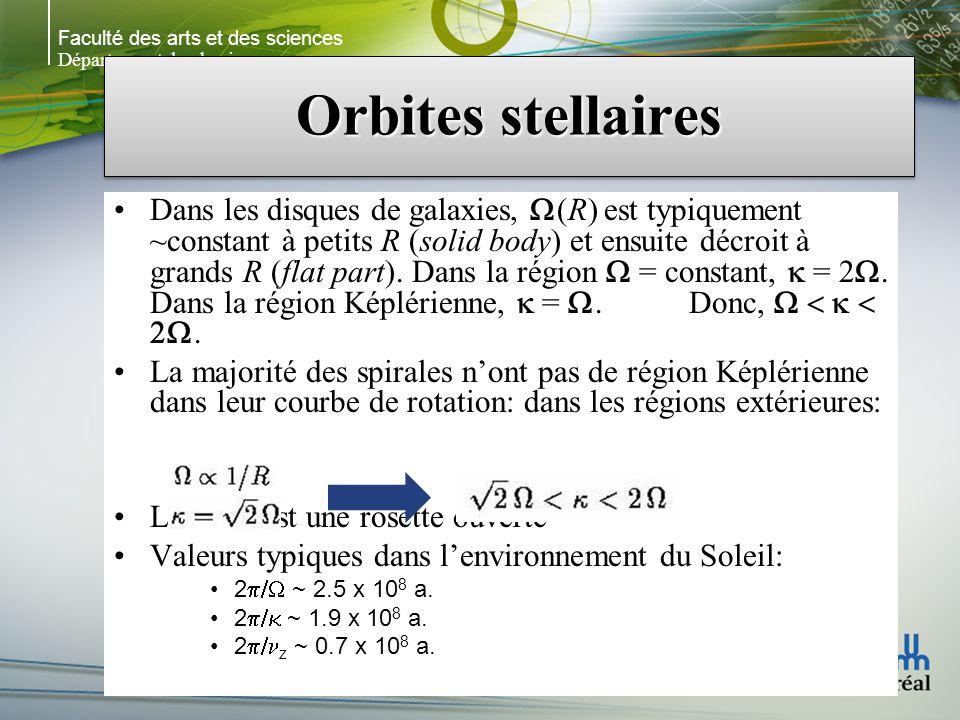 Faculté des arts et des sciences Département de physique Orbites stellaires Dans les disques de galaxies, (R) est typiquement ~constant à petits R (so