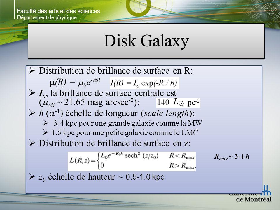 Faculté des arts et des sciences Département de physique Disk Galaxy Distribution de brillance de surface en R: (R) = 0 e - R I o, la brillance de surface centrale est ( B ~ 21.65 mag arcsec -2 ): h ( -1 ) échelle de longueur (scale length): 3-4 kpc pour une grande galaxie comme la MW 1.5 kpc pour une petite galaxie comme le LMC Distribution de brillance de surface en z: z 0 échelle de hauteur ~ 0.5-1.0 kpc Distribution de brillance de surface en R: (R) = 0 e - R I o, la brillance de surface centrale est ( B ~ 21.65 mag arcsec -2 ): h ( -1 ) échelle de longueur (scale length): 3-4 kpc pour une grande galaxie comme la MW 1.5 kpc pour une petite galaxie comme le LMC Distribution de brillance de surface en z: z 0 échelle de hauteur ~ 0.5-1.0 kpc R max ~ 3-4 h