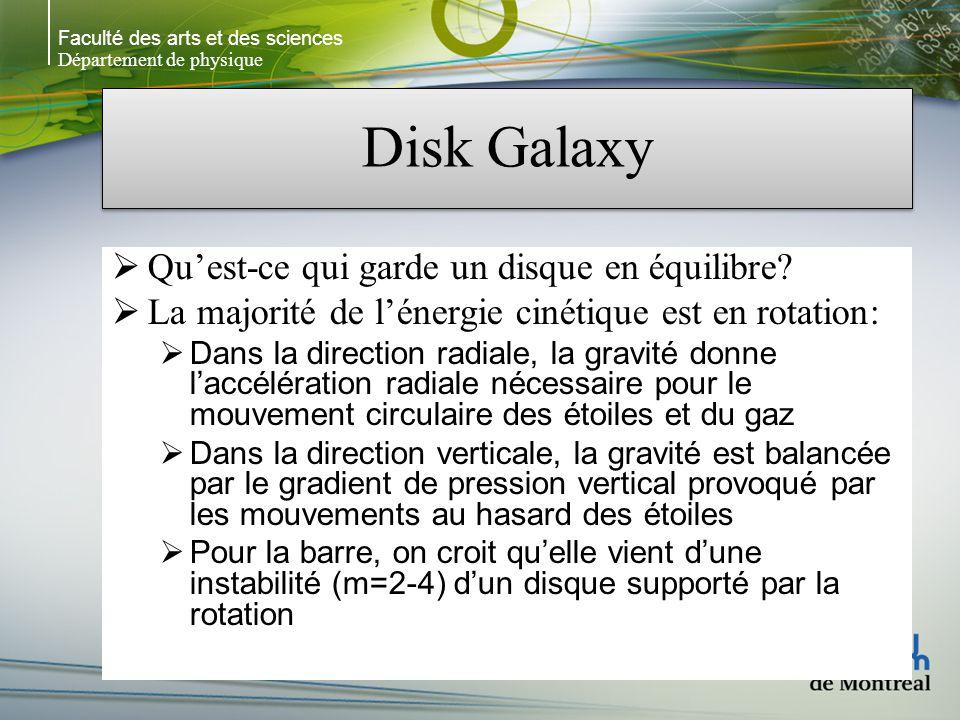 Faculté des arts et des sciences Département de physique Disk Galaxy Quest-ce qui garde un disque en équilibre? La majorité de lénergie cinétique est