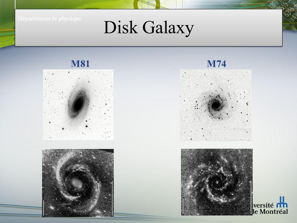 Faculté des arts et des sciences Disk Galaxy M81M74 Département de physique