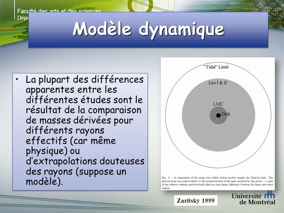 Faculté des arts et des sciences Département de physique Modèle dynamique La plupart des différences apparentes entre les différentes études sont le résultat de la comparaison de masses dérivées pour différents rayons effectifs (car même physique) ou dextrapolations douteuses des rayons (suppose un modèle).
