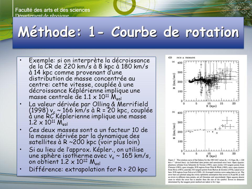 Faculté des arts et des sciences Département de physique Méthode: 1- Courbe de rotation Exemple: si on interprète la décroissance de la CR de 220 km/s à 8 kpc à 180 km/s à 14 kpc comme provenant dune distribution de masse concentrée au centre: cette vitesse, couplée à une décroissance Képlérienne implique une masse centrale de 1.1 x 10 11 M sol La valeur dérivée par Olling & Merrifield (1998) v c ~ 166 km/s à R = 20 kpc, couplée à une RC Képlerienne implique une masse 1.2 x 10 11 M sol Ces deux masses sont a un facteur 10 de la masse dérivée par la dynamique des satellites à R ~200 kpc (voir plus loin) Si au lieu de lapprox.