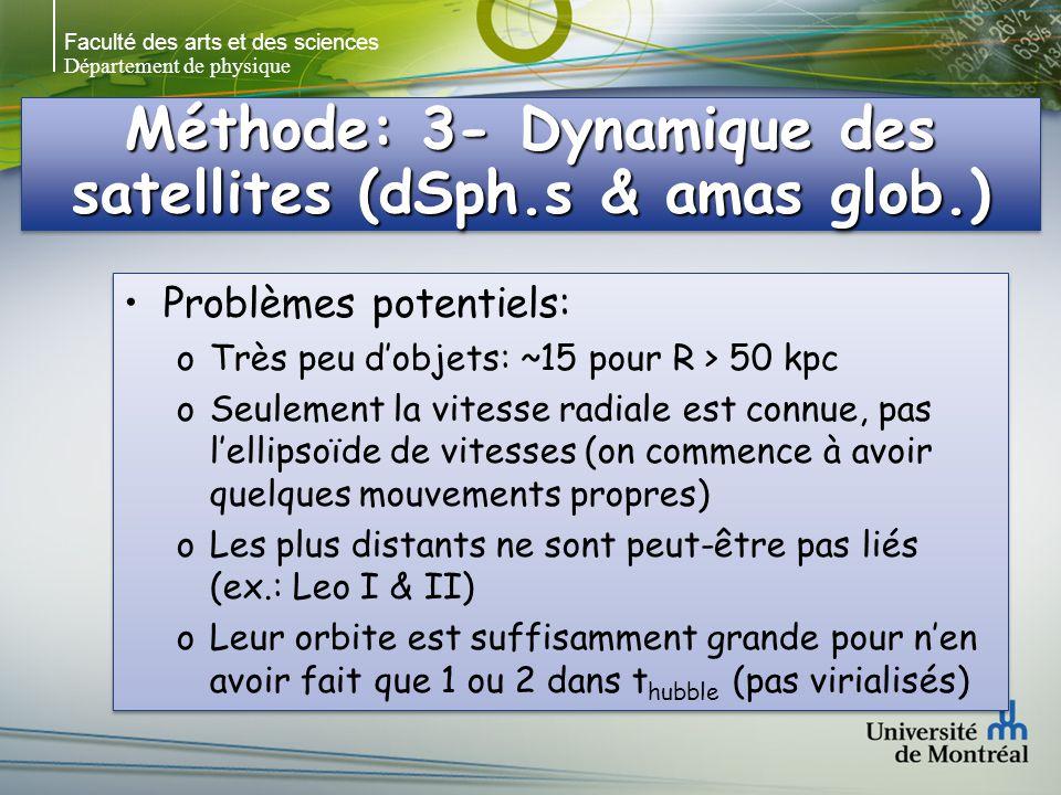 Faculté des arts et des sciences Département de physique Méthode: 3- Dynamique des satellites (dSph.s & amas glob.) Problèmes potentiels: oTrès peu dobjets: ~15 pour R > 50 kpc oSeulement la vitesse radiale est connue, pas lellipsoïde de vitesses (on commence à avoir quelques mouvements propres) oLes plus distants ne sont peut-être pas liés (ex.: Leo I & II) oLeur orbite est suffisamment grande pour nen avoir fait que 1 ou 2 dans t hubble (pas virialisés) Problèmes potentiels: oTrès peu dobjets: ~15 pour R > 50 kpc oSeulement la vitesse radiale est connue, pas lellipsoïde de vitesses (on commence à avoir quelques mouvements propres) oLes plus distants ne sont peut-être pas liés (ex.: Leo I & II) oLeur orbite est suffisamment grande pour nen avoir fait que 1 ou 2 dans t hubble (pas virialisés)