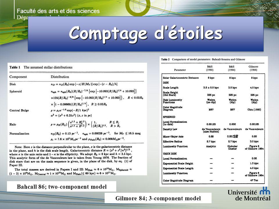 Faculté des arts et des sciences Département de physique Comptage détoiles Bahcall 86; two-component model Gilmore 84; 3-component model