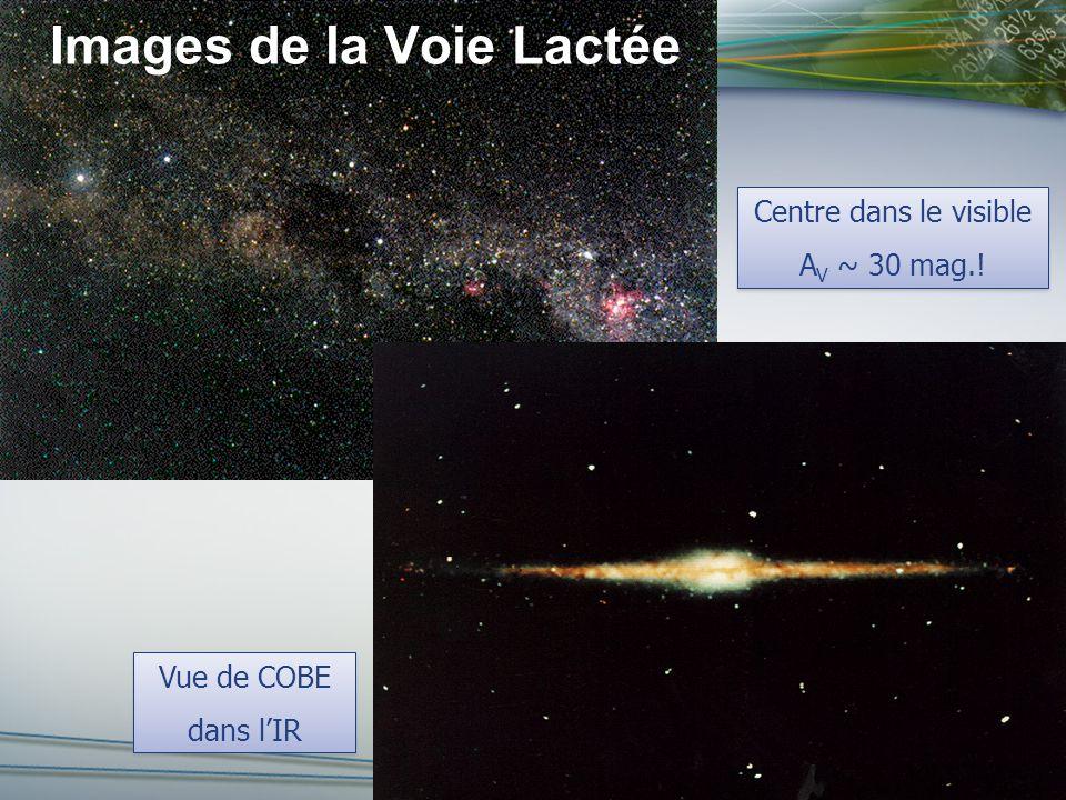 Faculté des arts et des sciences Département de physique Milieu interstellaire Nuages HI Tout comme on a vu dans les galaxies extérieures (ex.: UGC 7170), le disque HI de la Galaxie est gauchi (warped) et épaissit vers lextérieur