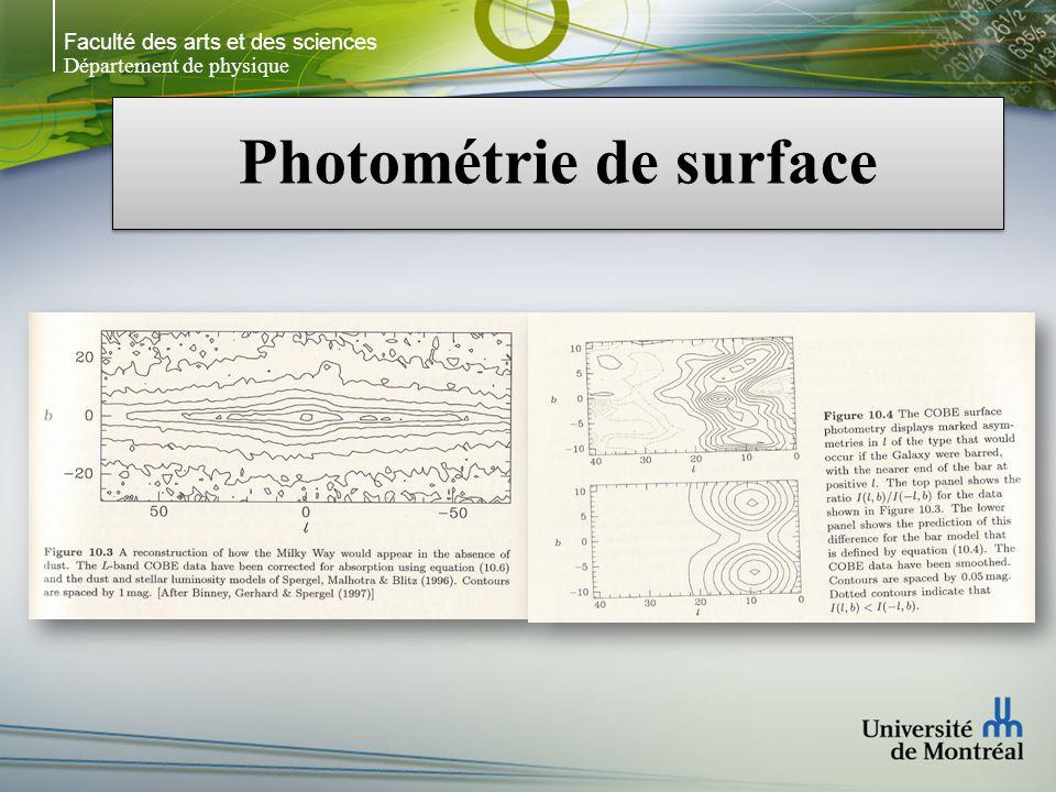 Faculté des arts et des sciences Département de physique Photométrie de surface