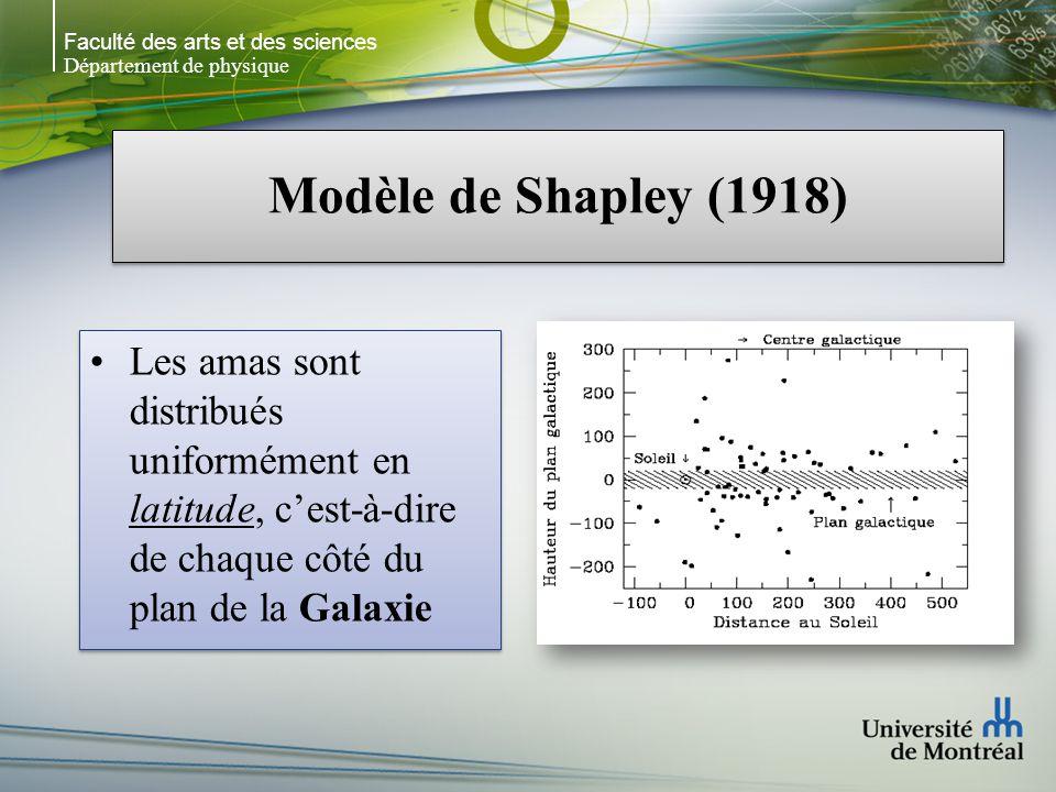 Faculté des arts et des sciences Département de physique Milieu interstellaire Super-bulles temp.