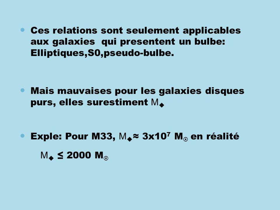 Ces relations sont seulement applicables aux galaxies qui presentent un bulbe: Elliptiques,S0,pseudo-bulbe. Mais mauvaises pour les galaxies disques p