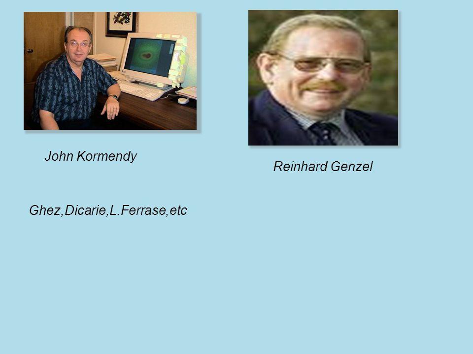 John Kormendy Ghez,Dicarie,L.Ferrase,etc Reinhard Genzel