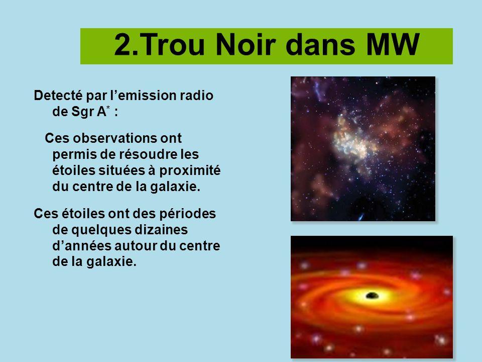 2.Trou Noir dans MW Detecté par lemission radio de Sgr A * : Ces observations ont permis de résoudre les étoiles situées à proximité du centre de la g