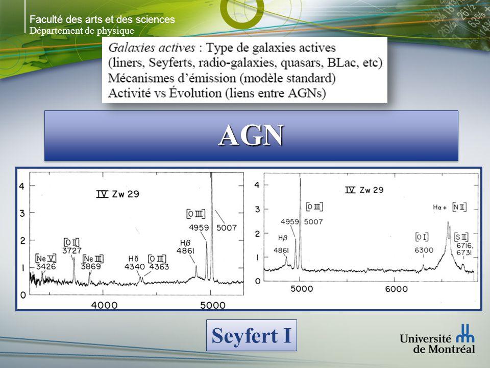 Faculté des arts et des sciences Département de physique AGNAGN Seyfert I