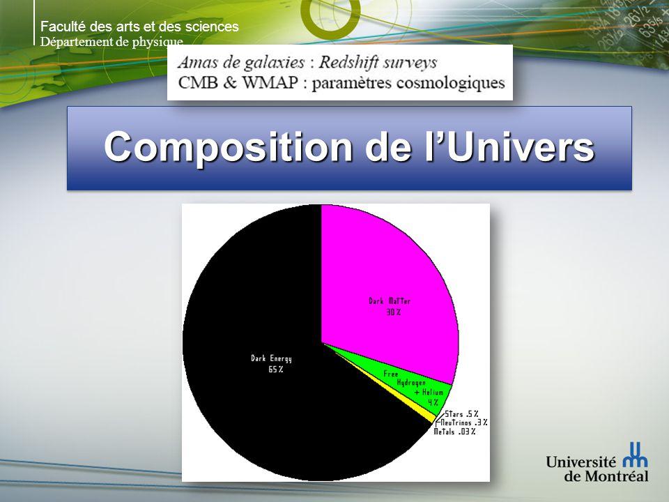 Faculté des arts et des sciences Département de physique Composition de lUnivers