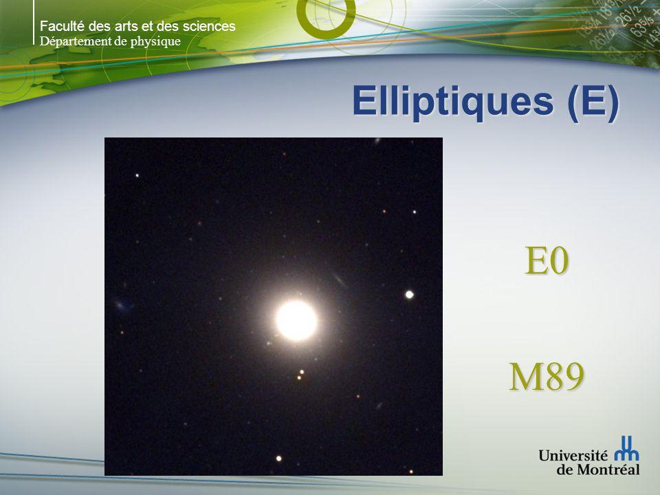 Faculté des arts et des sciences Département de physique Elliptiques (E) E0M89