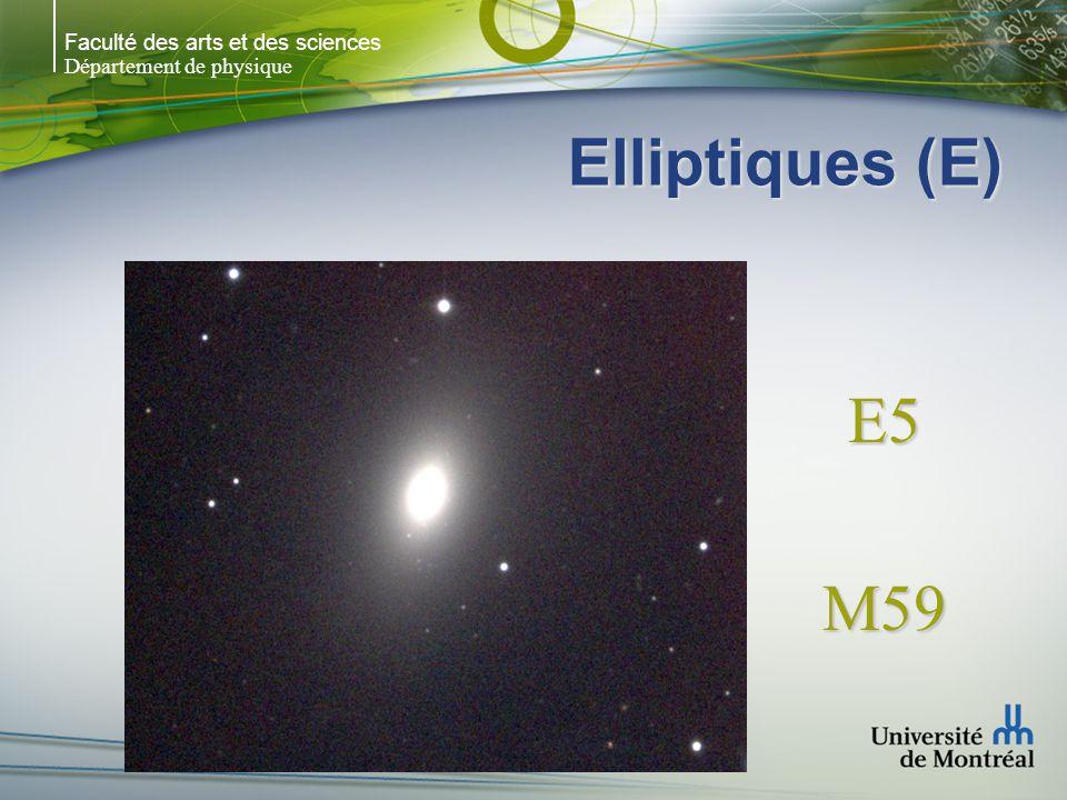 Faculté des arts et des sciences Département de physique Elliptiques (E) E5M59