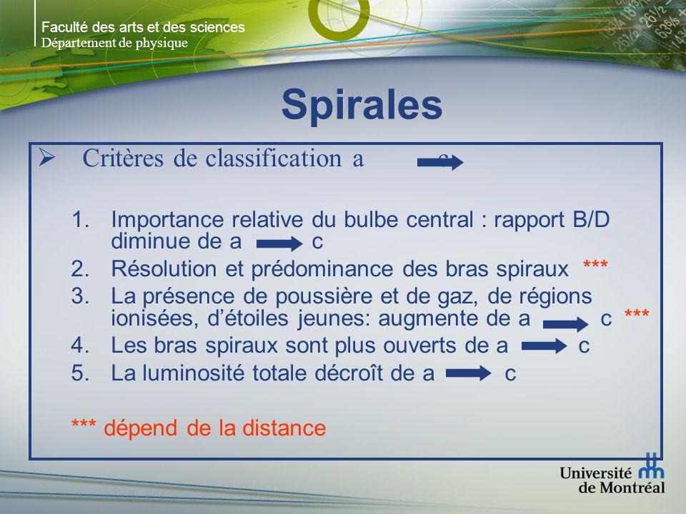 Faculté des arts et des sciences Département de physique Spirales Critères de classification a c 1.Importance relative du bulbe central : rapport B/D