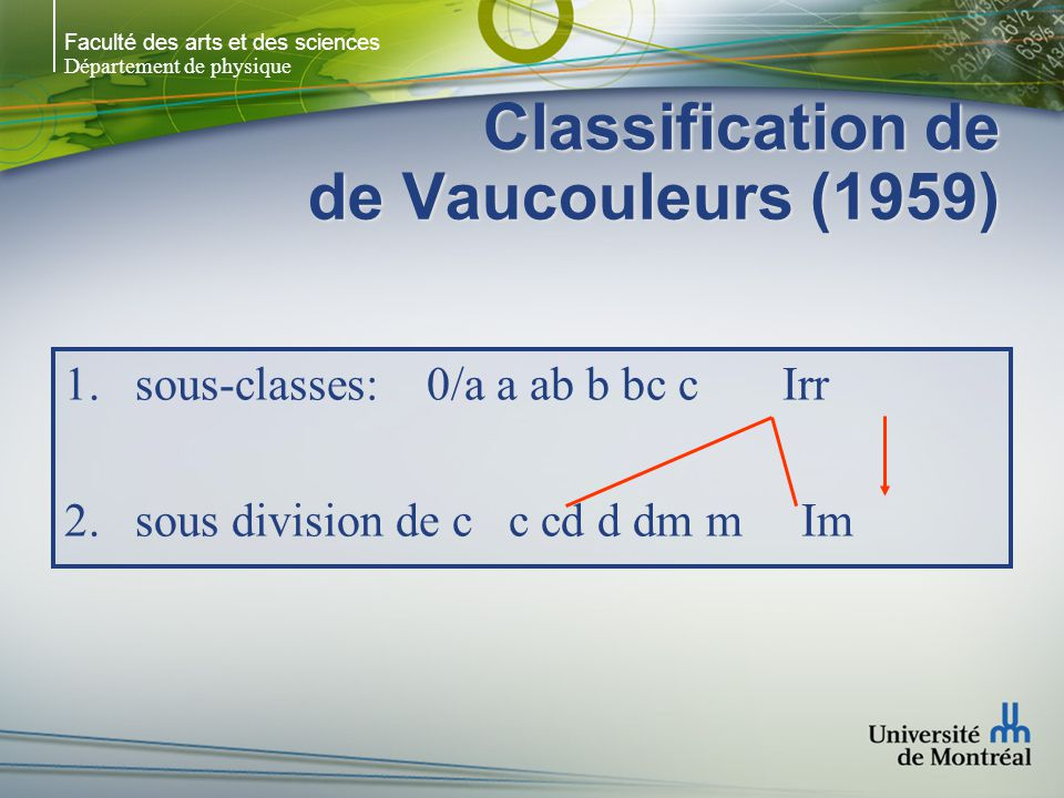 Faculté des arts et des sciences Département de physique Classification de de Vaucouleurs (1959) sous-classes: 0/a a ab b bc c Irr sous division de c c cd d dm m Im