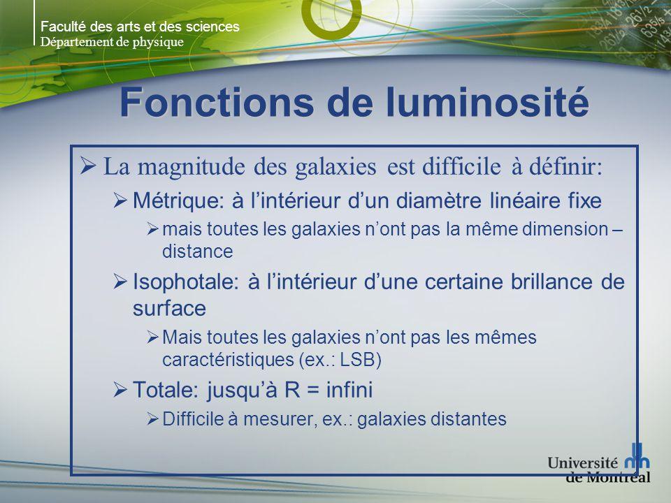 Faculté des arts et des sciences Département de physique Fonctions de luminosité La magnitude des galaxies est difficile à définir: Métrique: à lintér