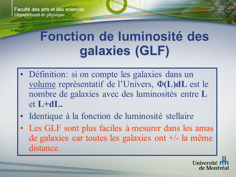 Faculté des arts et des sciences Département de physique Fonction de luminosité des galaxies (GLF) Définition: si on compte les galaxies dans un volume représentatif de lUnivers, (L)dL est le nombre de galaxies avec des luminosités entre L et L+dL.