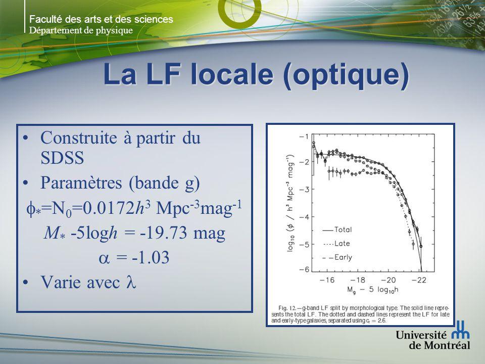 Faculté des arts et des sciences Département de physique La LF locale (optique) Construite à partir du SDSS Paramètres (bande g) * =N 0 =0.0172h 3 Mpc -3 mag -1 M * -5logh = -19.73 mag = -1.03 Varie avec