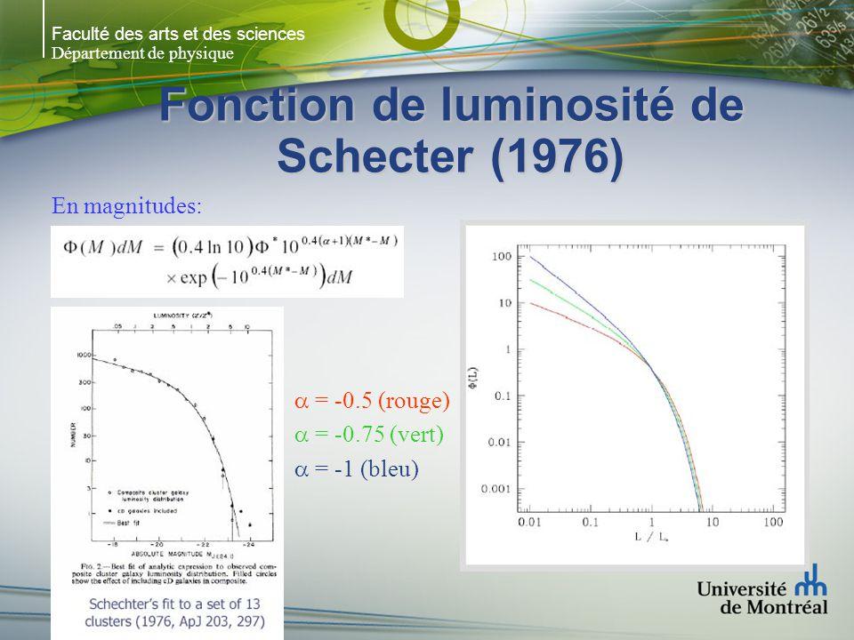 Faculté des arts et des sciences Département de physique Fonction de luminosité de Schecter (1976) En magnitudes: = -0.5 (rouge) = -0.75 (vert) = -1 (bleu)