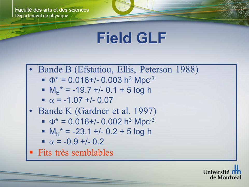 Faculté des arts et des sciences Département de physique Field GLF Bande B (Efstatiou, Ellis, Peterson 1988) * = 0.016+/- 0.003 h 3 Mpc -3 M B * = -19.7 +/- 0.1 + 5 log h = -1.07 +/- 0.07 Bande K (Gardner et al.