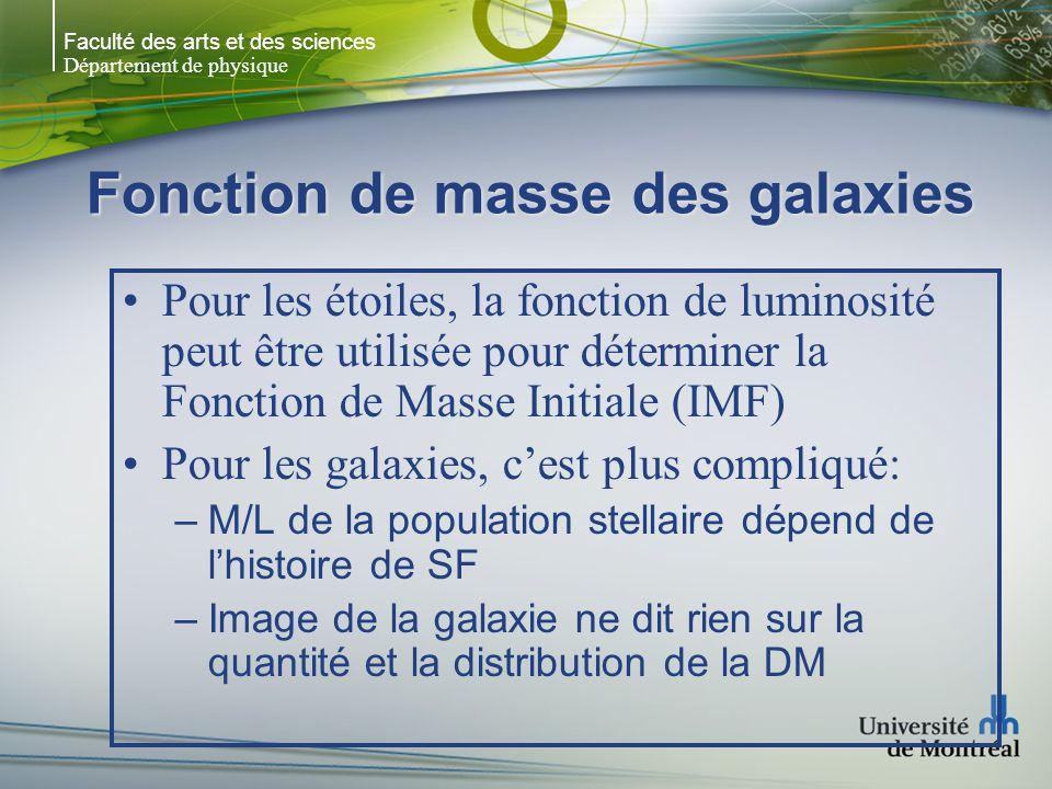Faculté des arts et des sciences Département de physique Fonction de masse des galaxies Pour les étoiles, la fonction de luminosité peut être utilisée