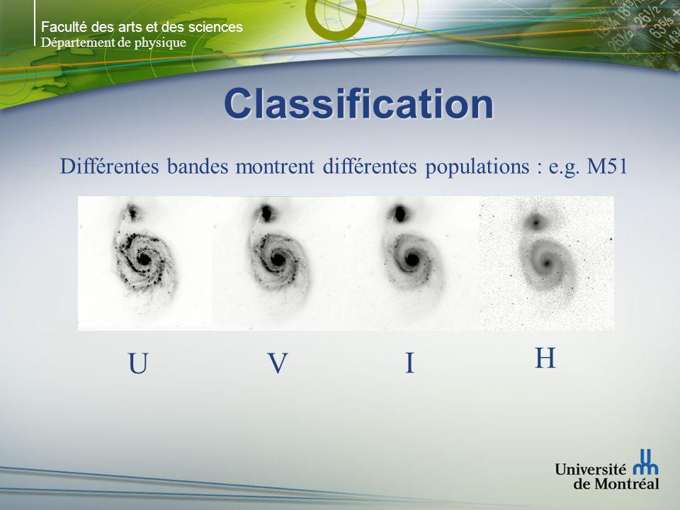 Faculté des arts et des sciences Département de physique Classification Différentes bandes montrent différentes populations : e.g. M51 UV I H