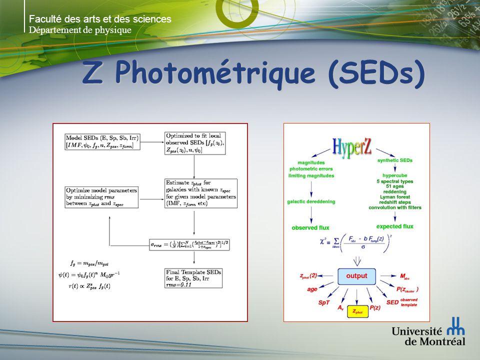 Faculté des arts et des sciences Département de physique Z Photométrique (SEDs)