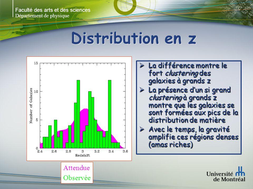 Faculté des arts et des sciences Département de physique Distribution en z La différence montre le fort clustering des galaxies à grands z La différen