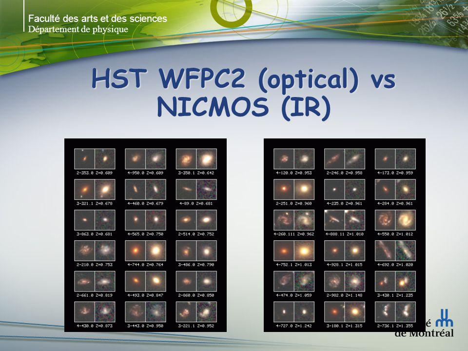 Faculté des arts et des sciences Département de physique HST WFPC2 (optical) vs NICMOS (IR)