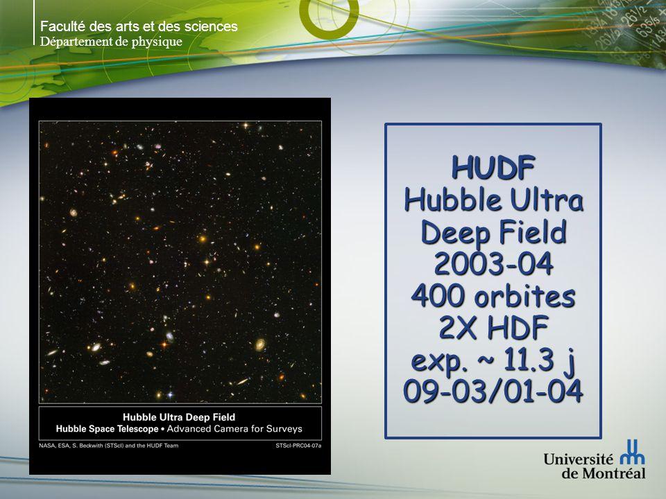 Faculté des arts et des sciences Département de physique HUDF Hubble Ultra Deep Field 2003-04 400 orbites 2X HDF exp. ~ 11.3 j 09-03/01-04