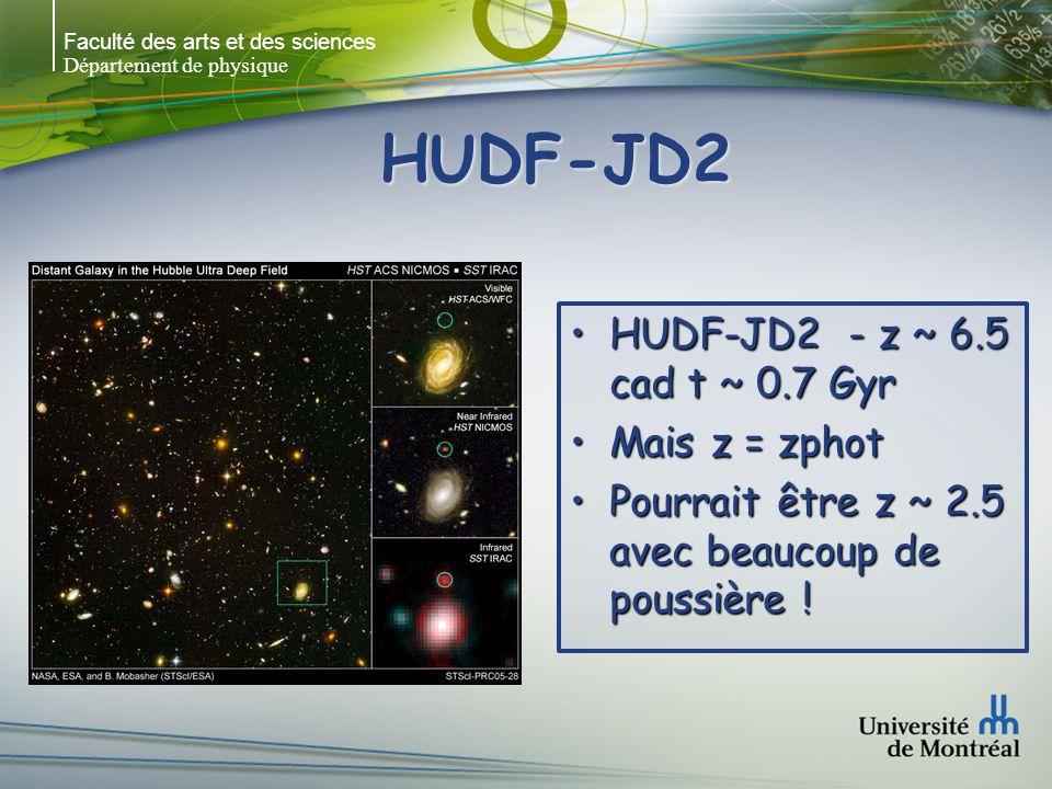 Faculté des arts et des sciences Département de physique HUDF-JD2 HUDF-JD2 - z ~ 6.5 cad t ~ 0.7 GyrHUDF-JD2 - z ~ 6.5 cad t ~ 0.7 Gyr Mais z = zphotMais z = zphot Pourrait être z ~ 2.5 avec beaucoup de poussière !Pourrait être z ~ 2.5 avec beaucoup de poussière !