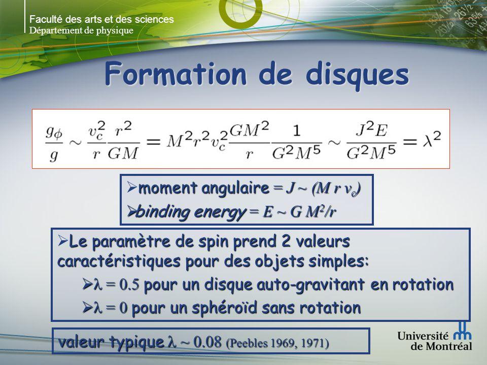 Faculté des arts et des sciences Département de physique Formation de disques moment angulaire = J ~ (M r v c ) binding energy = E ~ G M 2 /r binding energy = E ~ G M 2 /r Le paramètre de spin prend 2 valeurs caractéristiques pour des objets simples: = 0.5 pour un disque auto-gravitant en rotation = 0.5 pour un disque auto-gravitant en rotation = 0 pour un sphéroïd sans rotation = 0 pour un sphéroïd sans rotation valeur typique ~ 0.08 (Peebles 1969, 1971)