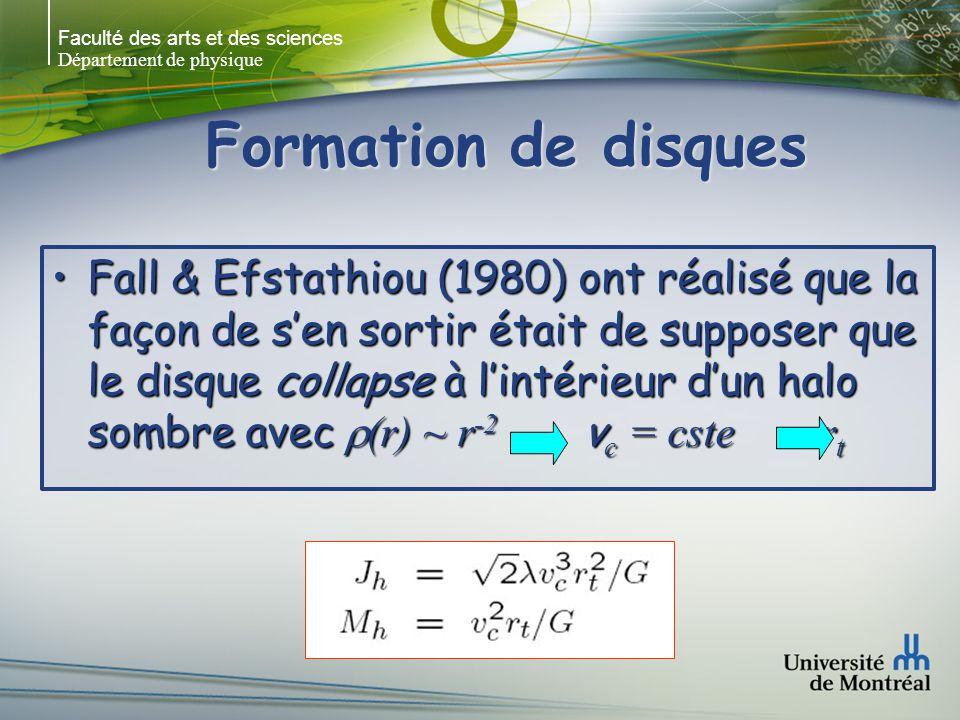 Faculté des arts et des sciences Département de physique Formation de disques Fall & Efstathiou (1980) ont réalisé que la façon de sen sortir était de supposer que le disque collapse à lintérieur dun halo sombre avec (r) ~ r -2 v c = cste r tFall & Efstathiou (1980) ont réalisé que la façon de sen sortir était de supposer que le disque collapse à lintérieur dun halo sombre avec (r) ~ r -2 v c = cste r t