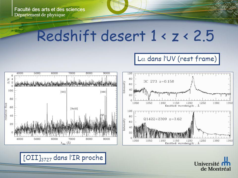 Faculté des arts et des sciences Département de physique Redshift desert 1 < z < 2.5 [OII] 3727 dans lIR proche L dans lUV (rest frame)